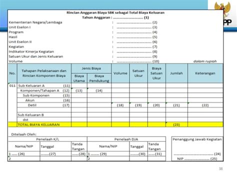 biaya membuat usaha distro menyusun dokumen rencana anggaran biaya pr 03