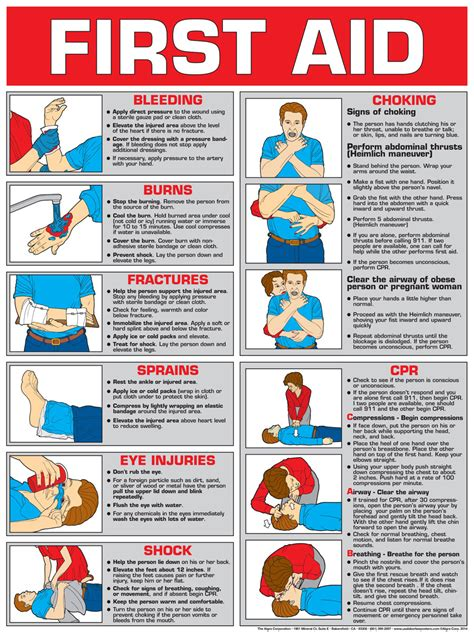 printable choking instructions 8 best images of printable first aid poster printable