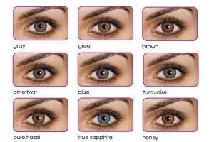 what is my eye color the gallery for gt hazel eye color chart