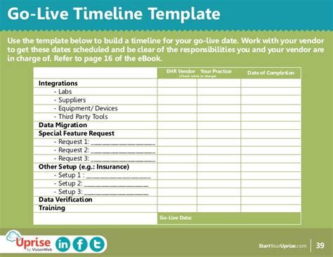 Ebook Ehr Implementation The Ultimate Guide To Change Management Ehr Implementation Plan Template