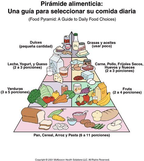 las cadenas alimenticias wikipedia premier care pediatrics patient information pir 225 mide