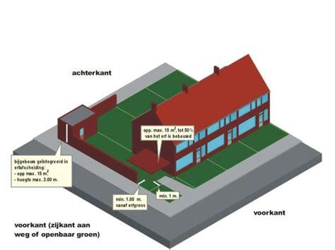 schuur erfgrens hoogte voor bijgebouwen en aan de voorkant with tuinhuis afstand