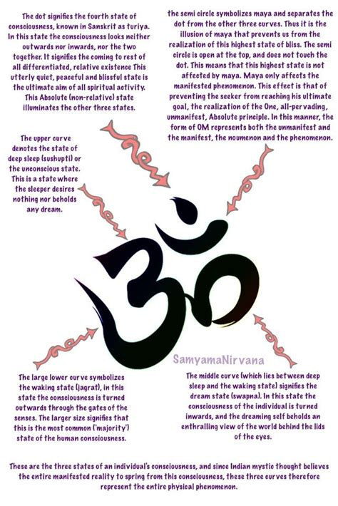 om tattoo meaning 25 best ideas about ohm symbol on om
