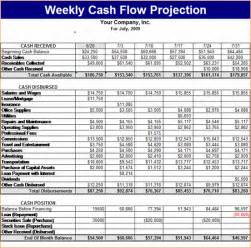 flow forecast template 8 flow forecast template procedure template sle