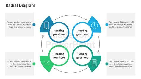 Radial Diagram Editable Powerpoint Slides Radial Diagram