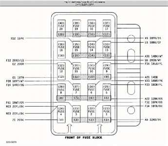 92 jeep wrangler fuse box diagram fixya get free image
