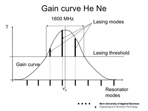 laser diodes basics laser diode gain curve 28 images toward ultra high bandwidth vertical cavity surface rami