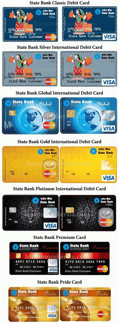 International Gift Cards India - state bank of india debit cards