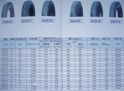 bias tyre 12 00 20 bias tyre jilutong china products