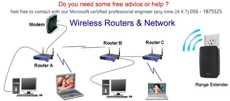 wireless router setup installation in dubai sharjah