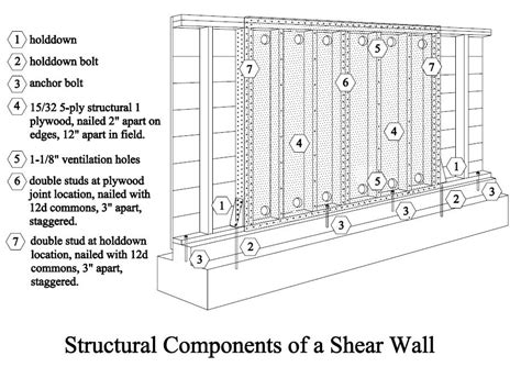 shear wall section a stepped shear wall is different from a square shear wall