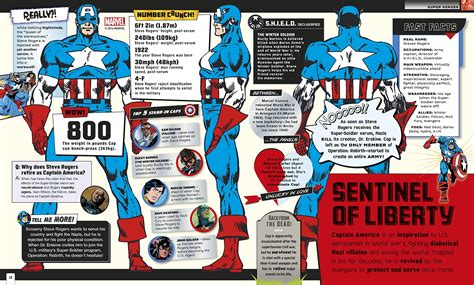 Everything You Need marvel absolutely everything you need to hardcover book