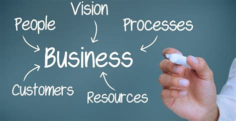 Business Administration Manager by Business Administration Courses In Adelaide Helpful To Manage Business Operation Act