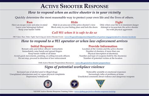 active shooter plan template active shooter response