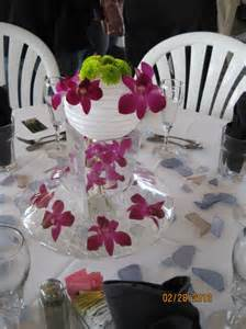 audhild s blog wedding centerpiece ideas then send the lanterns home with your guests as a