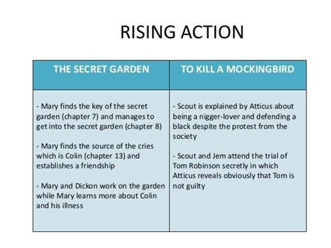 The Garden Analysis by Plot Analysis To Kill A Mockingbird Vs The Secret Garden