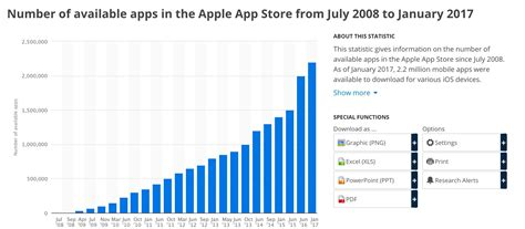 everything you need to about app store optimization
