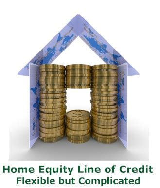 learn about a home equity line of credit