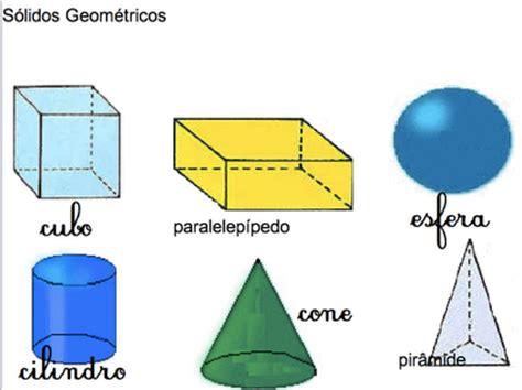figuras geometricas solidos oprimeirocdabandeira figuras e s 243 lidos geom 233 tricos