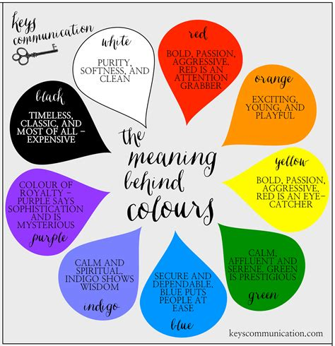 Meaning Of Color best 20 red colour meaning ideas on pinterest color red