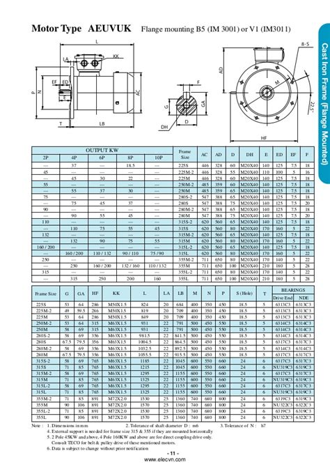 teco westinghouse electric motors wiring diagram wiring