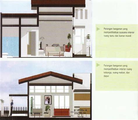 denah rumah minimalis  lahan  bagi pasangan muda