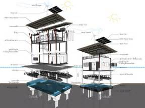 Floor Plans For Small Cottages House Plan Resestent Flood Flood Resistant Design House