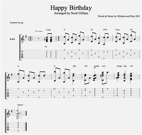 happy birthday guitar music mp3 download music school blog macri school of music