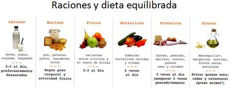 diabete alimentare dieta diabetes 2a parte nutrispacio