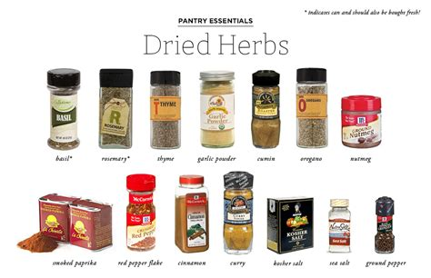 pantry essentials food items you should always in