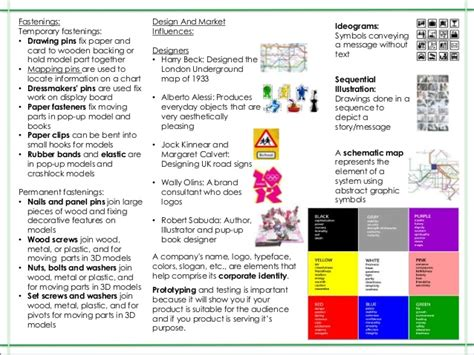 design specification environment graphics gsce aqa