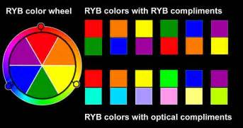 colors that compliment theory basics the color wheel the box