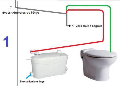 Comment Installer Un Sanibroyeur 4155 by Installer Un Sanibroyeur Wc Obasinc