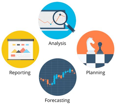 Financial Planning Analysis Mba by Financial Planning Analysis Technical Mastery Program