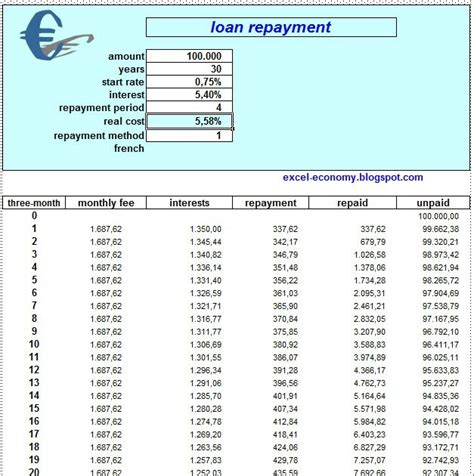 loan repayment spreadsheet template excel economy loan repayment template