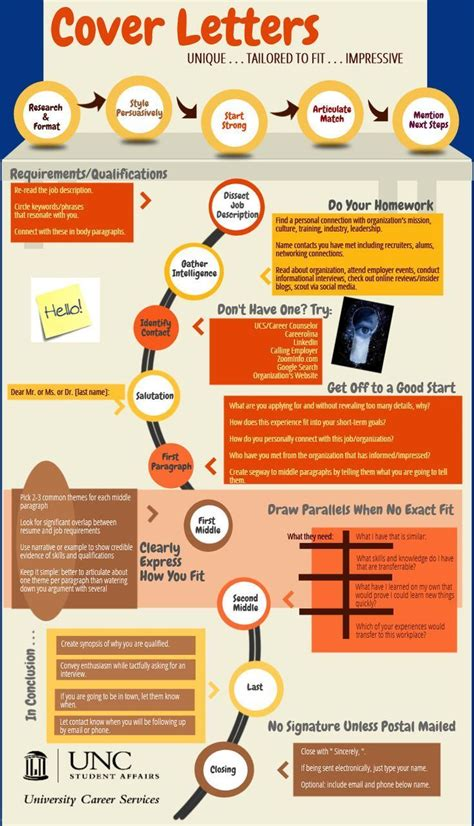 How To Build A Great Resume by How To Build A Great Cover Letter And Resume Tips Http