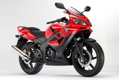 cbr 150r cc honda 150cc freebikereviews