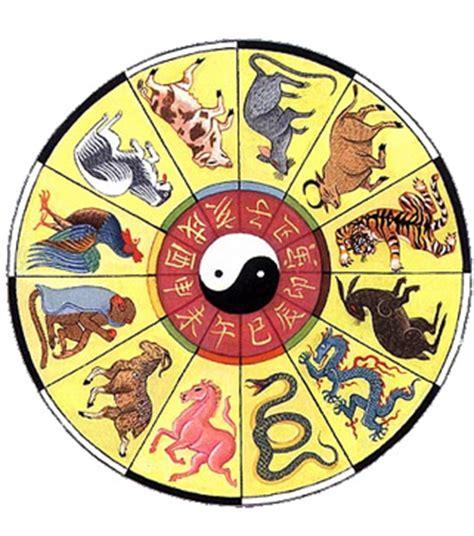 lunar new year 2014 animal about the lunar calendar