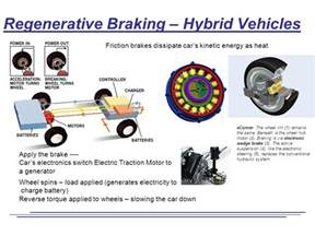 Braking System In Hybrid Cars Fuel Cells And The Hydrogen Economy Ppt