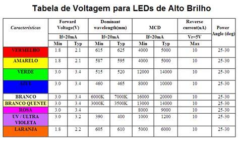 resistor para led de alto brilho capacitor smd branco 28 images lista de capacitores de atacado compre os melhores lotes