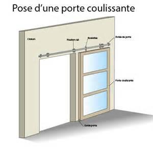pose porte placard coulissante sur tableau isolant thermique