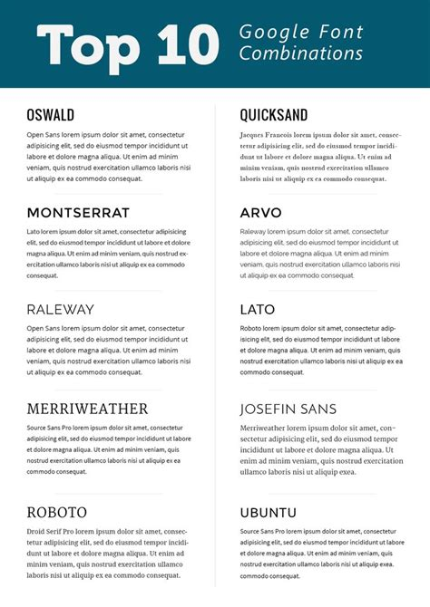 typography combinations top 10 font combinations webfont typography typography fonts
