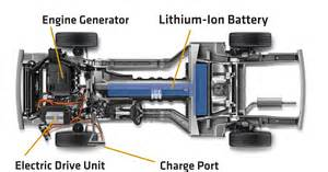 Electric Car Engine Chevrolet Volt Media Site