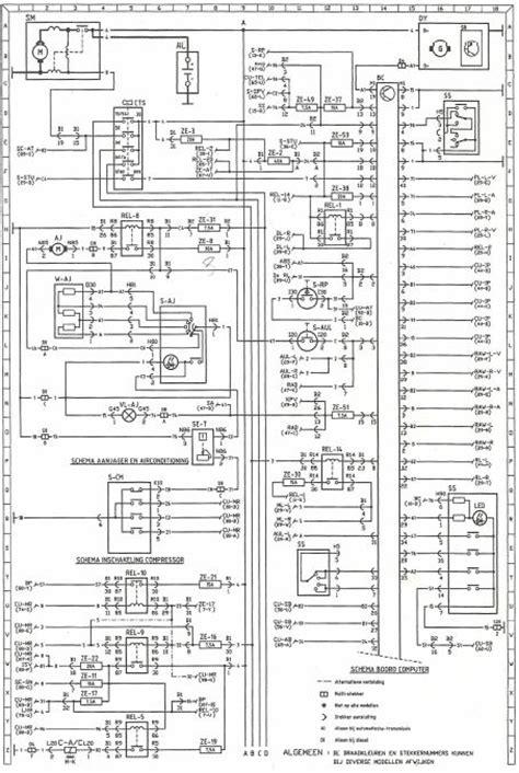 circuits  forum fiat punto  active  motor