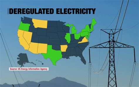 Deregulated Energy Markets Deregulated Electricity Fraud Al Jazeera America