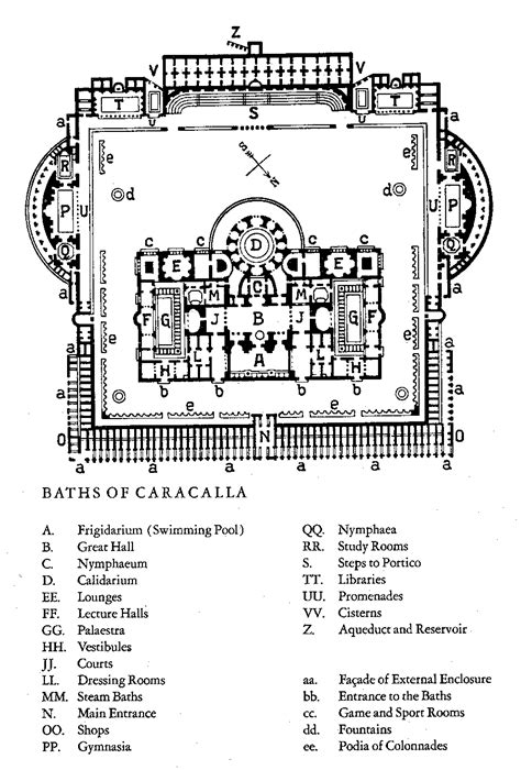 baths of caracalla floor plan index of ancient rome