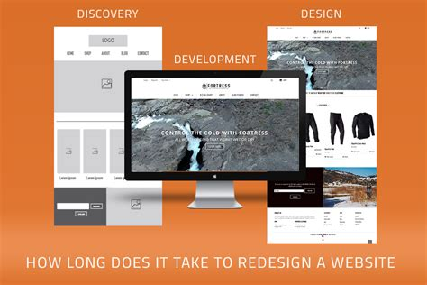 a ton of redesigns and a few new ones by sinasaur on deviantart how does it take to redesign a website stickoutsocial