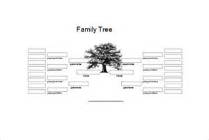 Family Genogram Template Word by 31 Genogram Templates Free Word Pdf Psd Documents