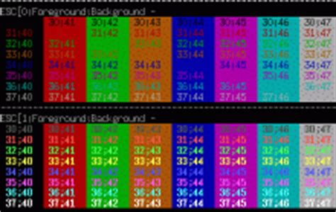ascii color codes lf335 systemadministration colorful shells using ansi