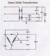 Open Delta Diagram